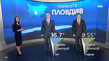 Официални междинни резултати от местния вот към 11.20 ч.