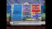 М. Константинов: ГЕРБ ще разполага с 84 депутати, БСП – с 39