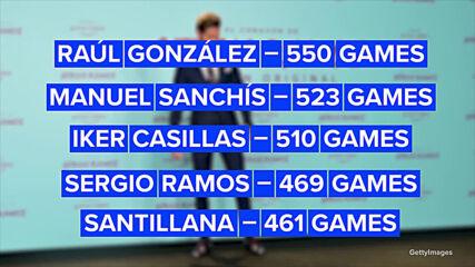 Sergio Ramos' career at Real Madrid in numbers