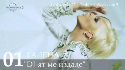 """Седмична класация """" Ramania Top 20 """""""