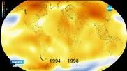 2015-а година е била най-горещата в историята