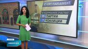 Новините на NOVA (15.10.2021 - централна емисия)