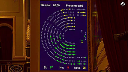 Spain: Congress approves extension of State of Alarm until May 9th, 2021