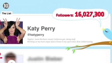 10-те най-популярни хора в Twitter