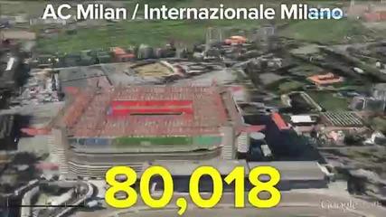 Top 10 Biggest European Club Stadiums