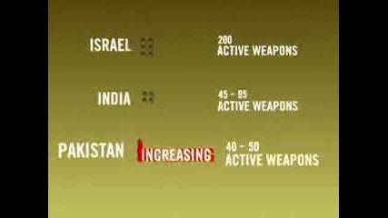 Ядрените Оръжия По Света