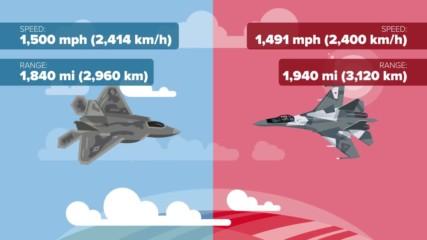 Stealth не помага: В близък бой Су-35с превъзхожда F-22