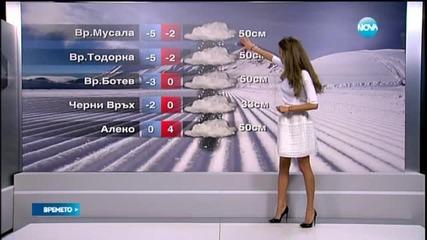 Прогноза за времето (10.01.2015 - сутрешна)