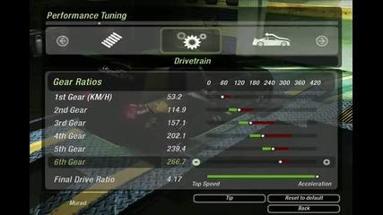 Need For Speed Underground 2 Golf Tuning