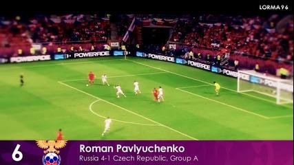Топ 10 най - красиви гола от Euro 2012 ..