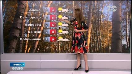 Прогноза за времето (04.11.2014 - сутрешна)