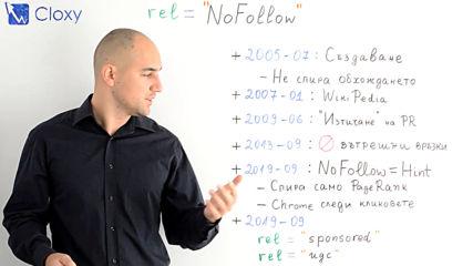 Google анонсира нови релации UGC и Sponsored, подобни на NoFollow