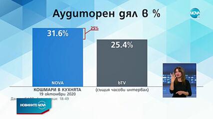 Още два силни старта в есенния телевизионен сезон на NOVAгарббббб.mp4
