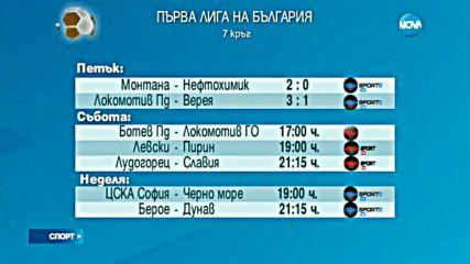 Спортни новини (17.09.2016 - обедна емисия)