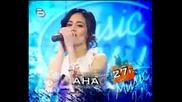 Визитките На Всички Финалисти - Music Idol - 20.03.08 - част 2/2