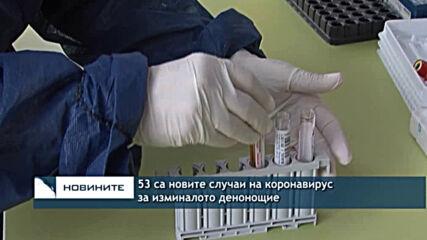 53 са новите случаи на коронавирус за изминалото денонощие