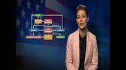 Newstopia: Избирателните процеси в САЩ