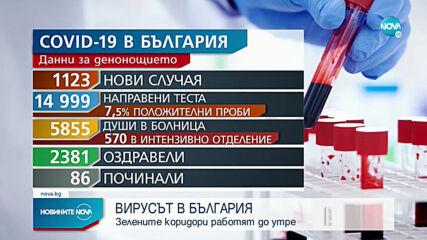 Новините на NOVA (08.05.2021 - обедна емисия)