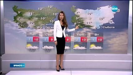 Прогноза за времето (13.03.2015 - сутрешна)