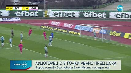 Спортни новини (07.03.2021 - централна емисия)