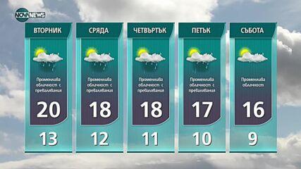Прогноза за времето на NOVA NEWS (26.09.2021 – 20:00)