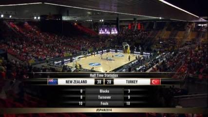 Всичко най-интересно от Турция-Нова Зеландия