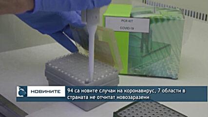 94 са новите случаи на коронавирус, 7 области в страната не отчитат новозаразени