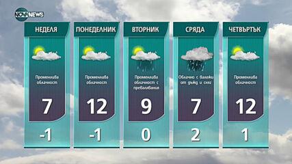 Прогноза за времето на NOVA NEWS (06.03.2021 - 13:00)