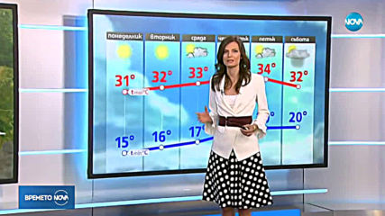 Прогноза за времето (19.08.2019 - обедна емисия)