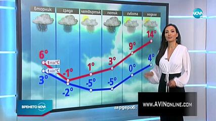 Прогноза за времето (26.01.202 - обедна емисия)
