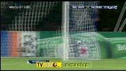 Maccabi Haifa 2 vs. Rb Salzburg 0