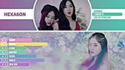 Sonamoo - I Knew It Line Distribution Color Coded