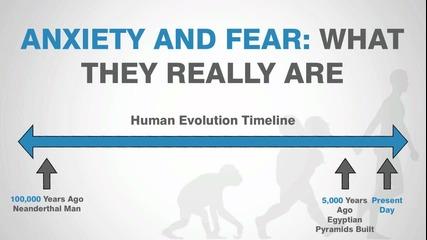 Какво представляват безпокойството и страха част 1