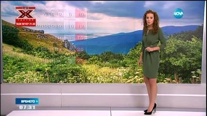 Прогноза за времето (08.09.2015 - сутрешна)