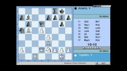 Турция се отказа от провеждането на европейското по шахмат за жени през 2011
