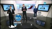 Местни избори 2015 - финалът