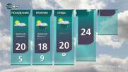 Прогноза за времето на NOVA NEWS (24.04.2021 - 22:00)