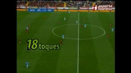 Ето така го правят Испания - 38 докосвания и гол !