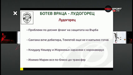 Преди Ботев Враца - Лудогорец