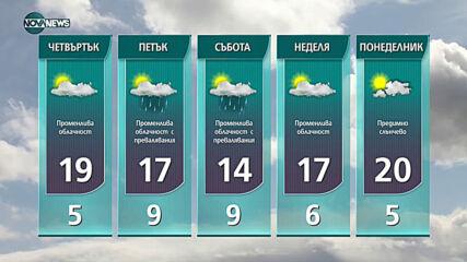 Прогноза за времето на NOVA NEWS (21.04.2021 - 14:00)