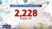 Заради новите изтребители: Кабинетът актуализира бюджета