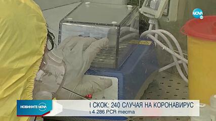 ДРАСТИЧЕН СКОК: 240 са новите случаи на коронавирус