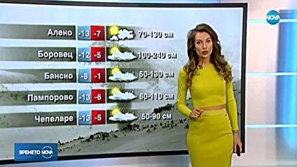 Прогноза за времето (07.02.2020 - централна емисия)