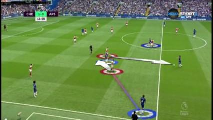 Къде Челси надхитри Арсенал в атакуващото дерби?