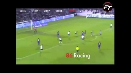 234 гола на Лионел Меси събрани в 15 минути