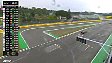 Формула 1 Гран При Емилия - Романя 2021 Година Акценти От Състезанието