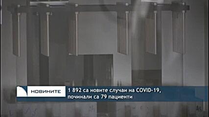 1 892 са новите случаи на COVID-19, починали са 79 пациенти
