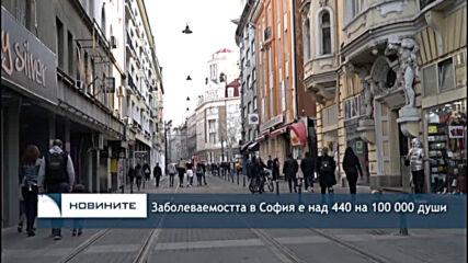 Заболеваемостта в София е над 440 на 100 000 души