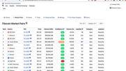 FIL Token Price Forecast - Filecoin Token Price Prediction 2020