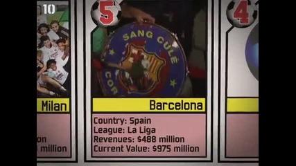 10-те най богати футболни клуба в света